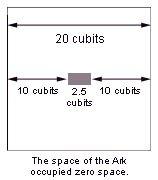 ark.dimensions